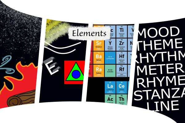 event banner displaying four kinds of elements: nature, art, chemical and poetic